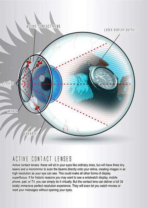 active-contact-lenses