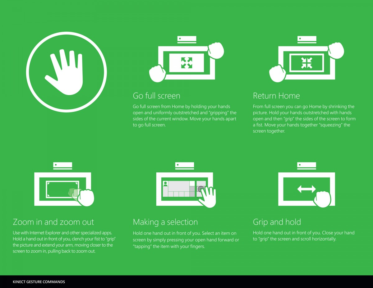 xbox-one-kinect-commands-1