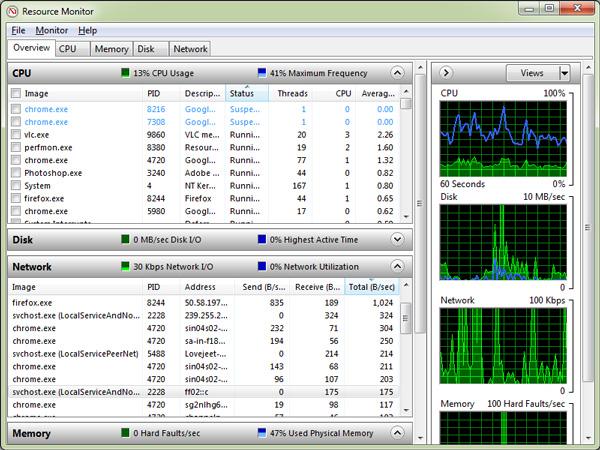 resource-monitor-in-windows